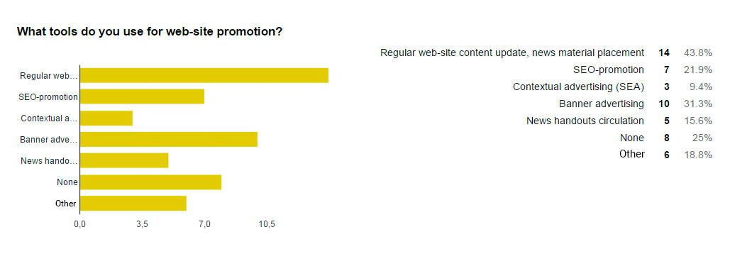 web-promotion