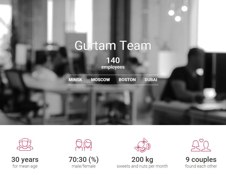 site_team_en