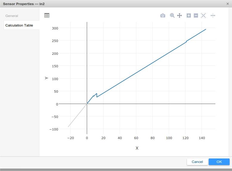 Sensors_Chart