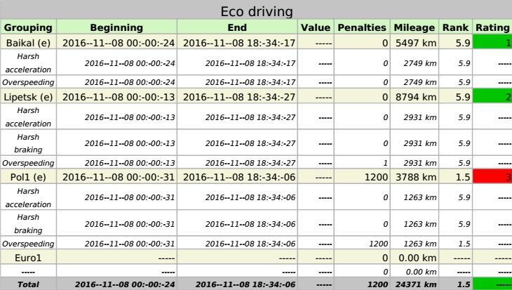 eco_report_en