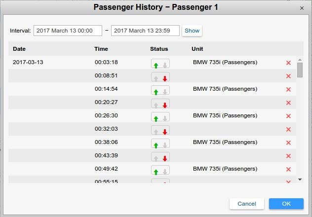 Passenger_history