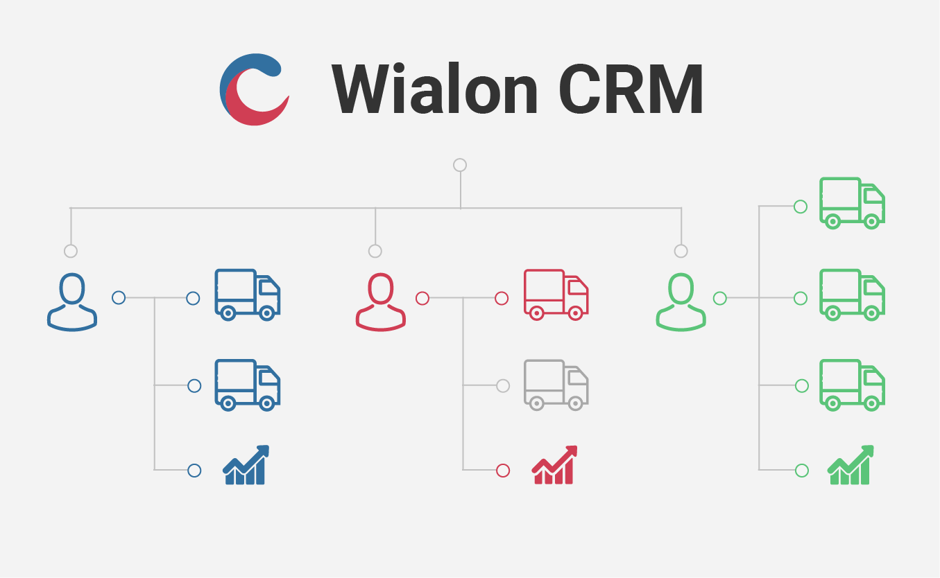 CRM-picture